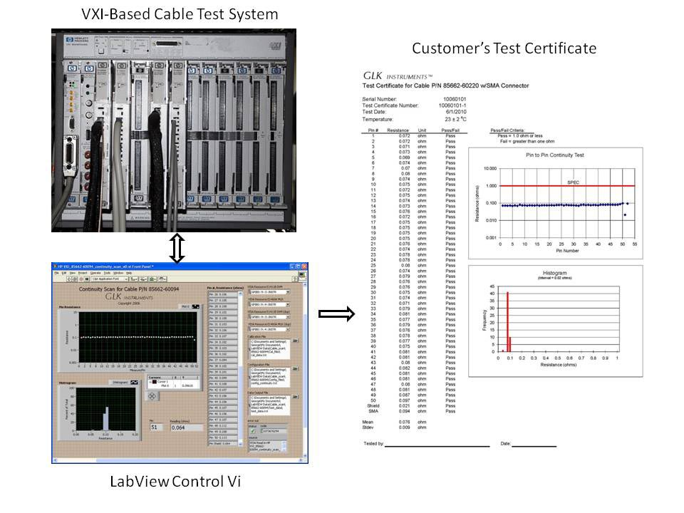 Contact GLK Instruments